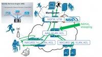 Подключение к Интернету - технология передачи данных. Цепь данных VPN